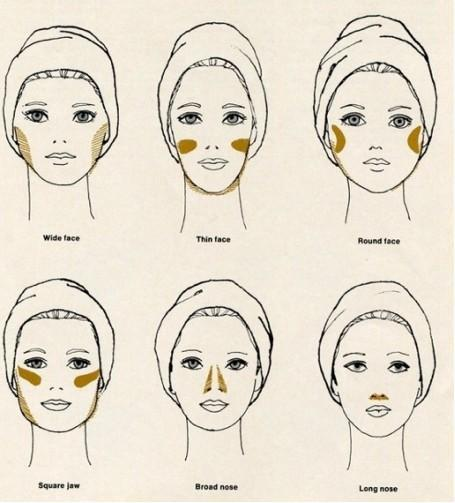 Contouring: Your Way to a Slimmer Face